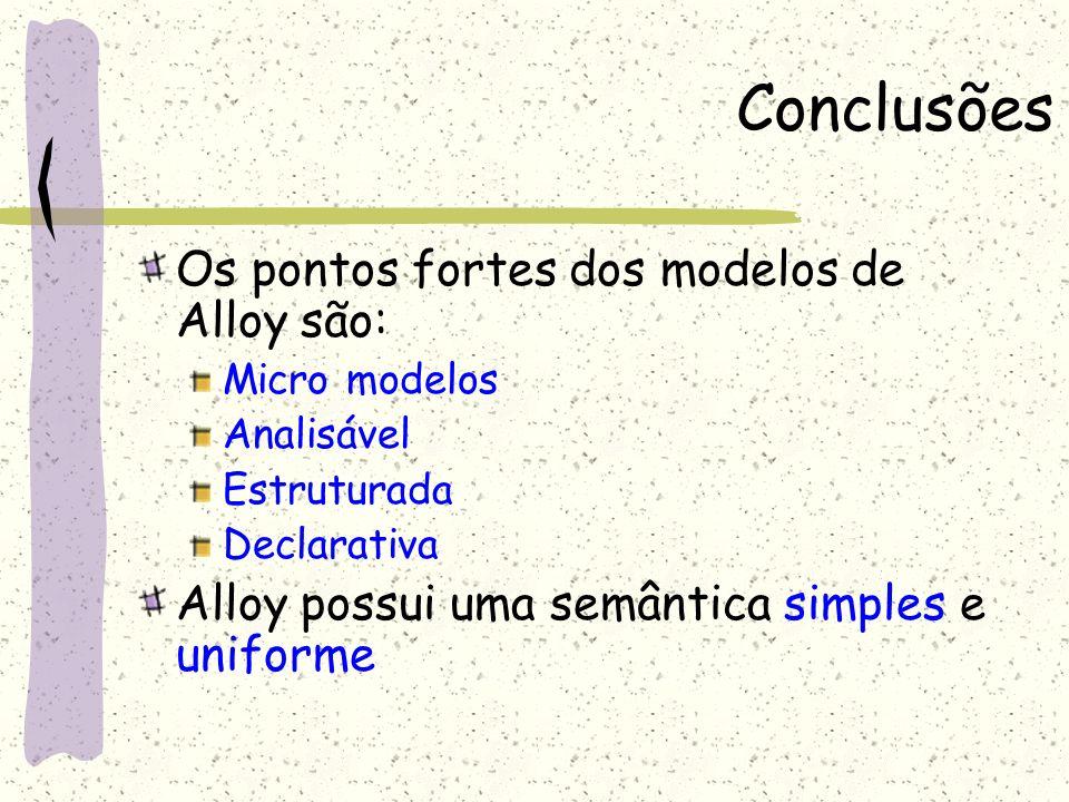 Bibliografia Artigos, ferramentas, exemplos: http://sdg.lcs.mit.edu/alloy/ http://sdg.lcs.mit.edu/alloy/ Daniel Jackson – criador do Alloy http://sdg.lcs.mit.edu/~dnj/ http://sdg.lcs.mit.edu/~dnj/ MIT LCS Software Design Group http://sdg.lcs.mit.edu/ http://sdg.lcs.mit.edu/