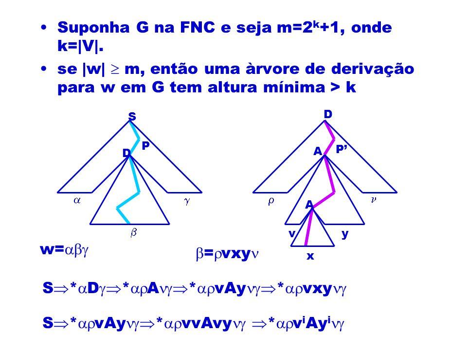 Suponha G na FNC e seja m=2 k +1, onde k=|V|. se |w| m, então uma àrvore de derivação para w em G tem altura mínima > k S D P D x vy P A A w= S * D *