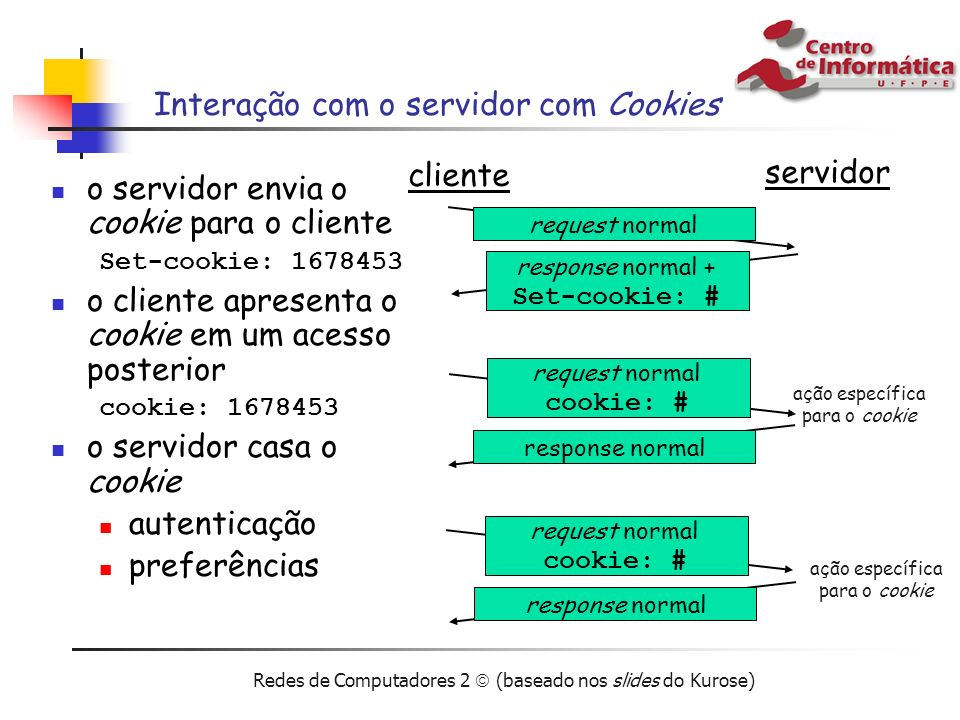 Redes de Computadores 2 (baseado nos slides do Kurose) Interação com o servidor com Cookies o servidor envia o cookie para o cliente Set-cookie: 16784