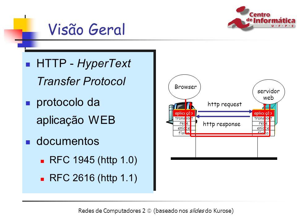 Redes de Computadores 2 (baseado nos slides do Kurose) Visão Geral HTTP - HyperText Transfer Protocol protocolo da aplicação WEB documentos RFC 1945 (
