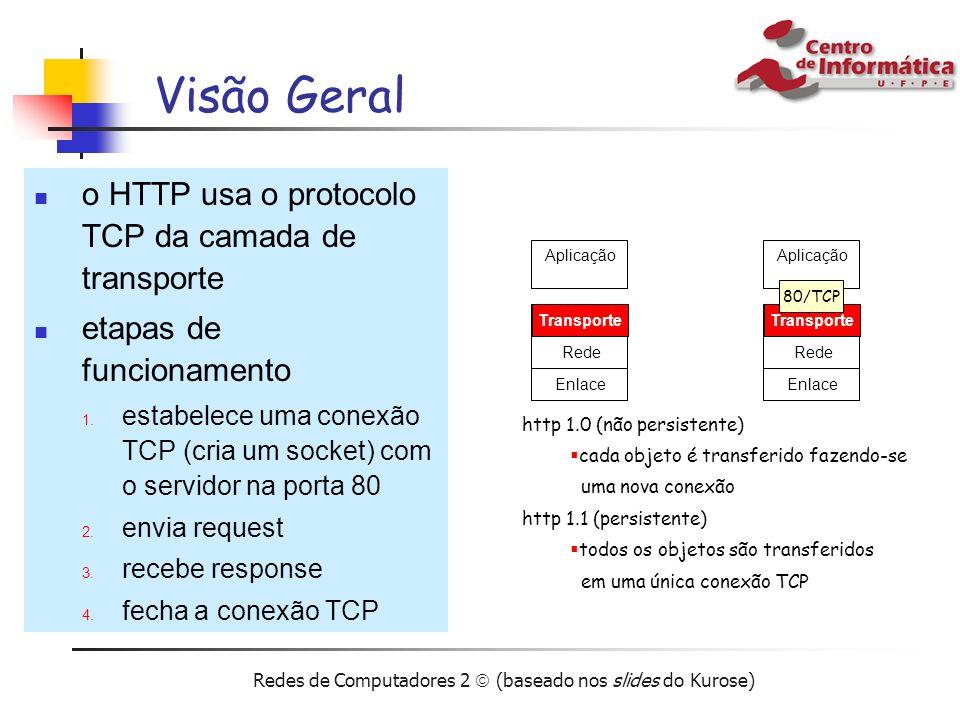Redes de Computadores 2 (baseado nos slides do Kurose) Visão Geral o HTTP usa o protocolo TCP da camada de transporte etapas de funcionamento 1. estab