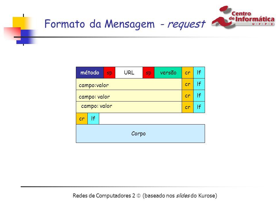 Redes de Computadores 2 (baseado nos slides do Kurose) Formato da Mensagem - request métodoURL sp versão crlf campo:valor crlf campo: valor crlf campo
