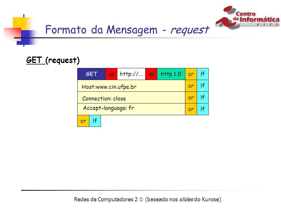 Redes de Computadores 2 (baseado nos slides do Kurose) Formato da Mensagem - request GEThttp://... sp http 1.0 crlf Host:www.cin.ufpe.br crlf Connecti