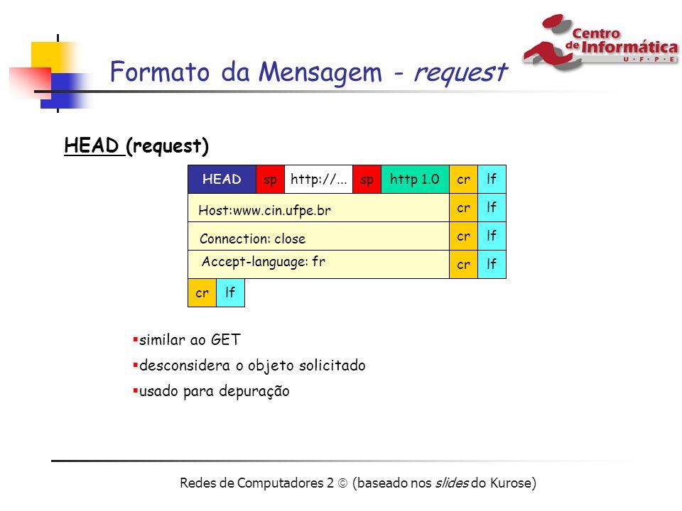 Redes de Computadores 2 (baseado nos slides do Kurose) Formato da Mensagem - request HEADhttp://... sp http 1.0 crlf Host:www.cin.ufpe.br crlf Connect