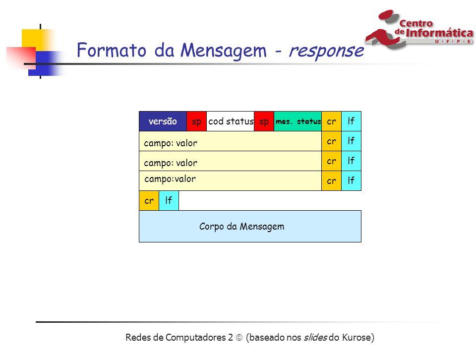 Redes de Computadores 2 (baseado nos slides do Kurose) Formato da Mensagem - response versãocod status sp mes. status crlf campo: valor crlf campo: va