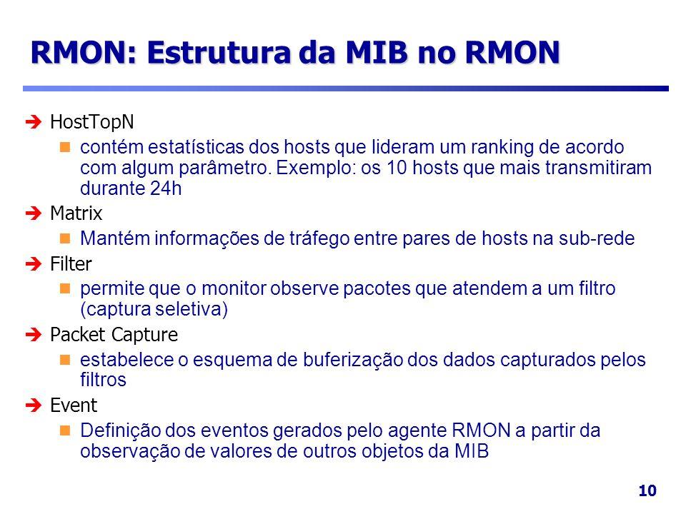 10 RMON: Estrutura da MIB no RMON HostTopN contém estatísticas dos hosts que lideram um ranking de acordo com algum parâmetro. Exemplo: os 10 hosts qu