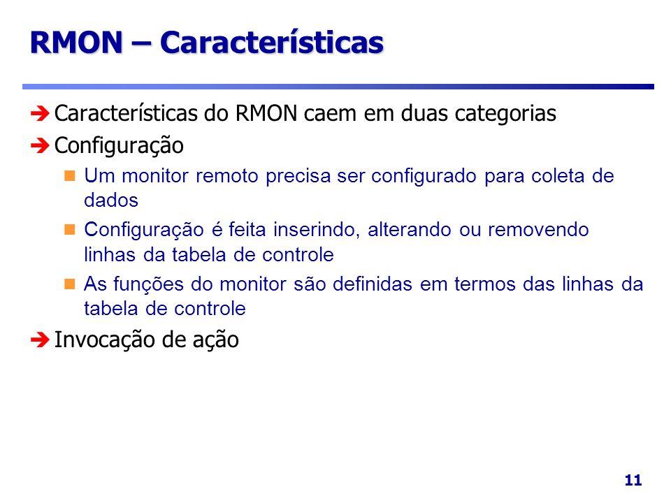 11 RMON – Características Características do RMON caem em duas categorias Configuração Um monitor remoto precisa ser configurado para coleta de dados