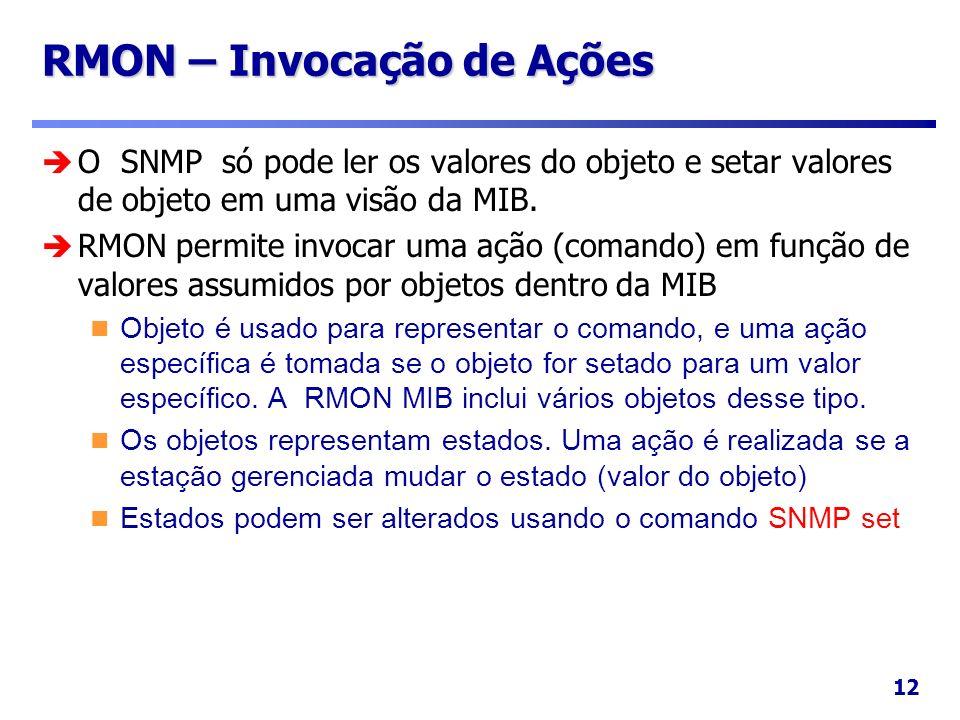 12 RMON – Invocação de Ações O SNMP só pode ler os valores do objeto e setar valores de objeto em uma visão da MIB. RMON permite invocar uma ação (com