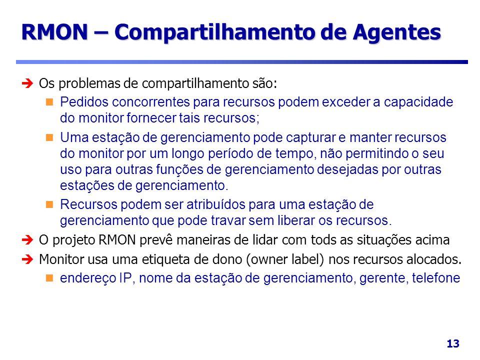 13 RMON – Compartilhamento de Agentes Os problemas de compartilhamento são: Pedidos concorrentes para recursos podem exceder a capacidade do monitor f
