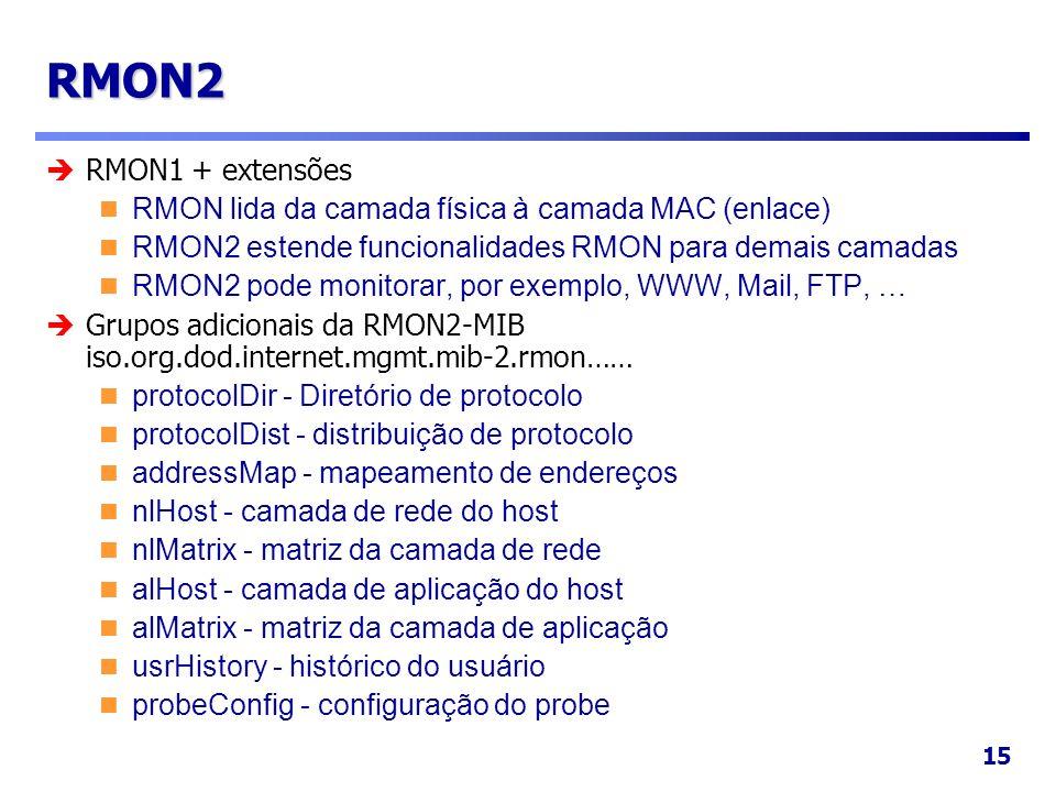 15 RMON2 RMON1 + extensões RMON lida da camada física à camada MAC (enlace) RMON2 estende funcionalidades RMON para demais camadas RMON2 pode monitora