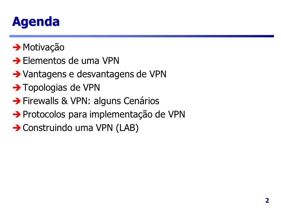 2 Agenda Motivação Elementos de uma VPN Vantagens e desvantagens de VPN Topologias de VPN Firewalls & VPN: alguns Cenários Protocolos para implementaç
