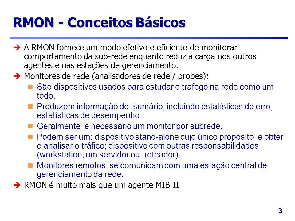 3 RMON - Conceitos Básicos A RMON fornece um modo efetivo e eficiente de monitorar comportamento da sub-rede enquanto reduz a carga nos outros agentes