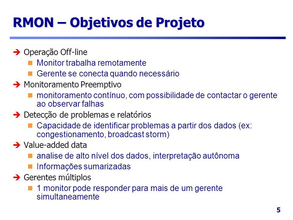 5 RMON – Objetivos de Projeto Operação Off-line Monitor trabalha remotamente Gerente se conecta quando necessário Monitoramento Preemptivo monitoramen