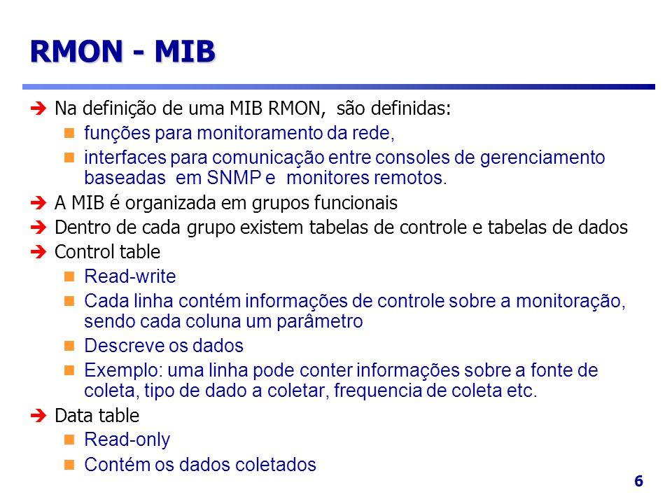 6 RMON - MIB Na definição de uma MIB RMON, são definidas: funções para monitoramento da rede, interfaces para comunicação entre consoles de gerenciame