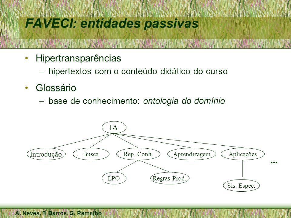 A. Neves, F. Barros, G. Ramalho FAVECI: entidades passivas Hipertransparências –hipertextos com o conteúdo didático do curso Glossário –base de conhec
