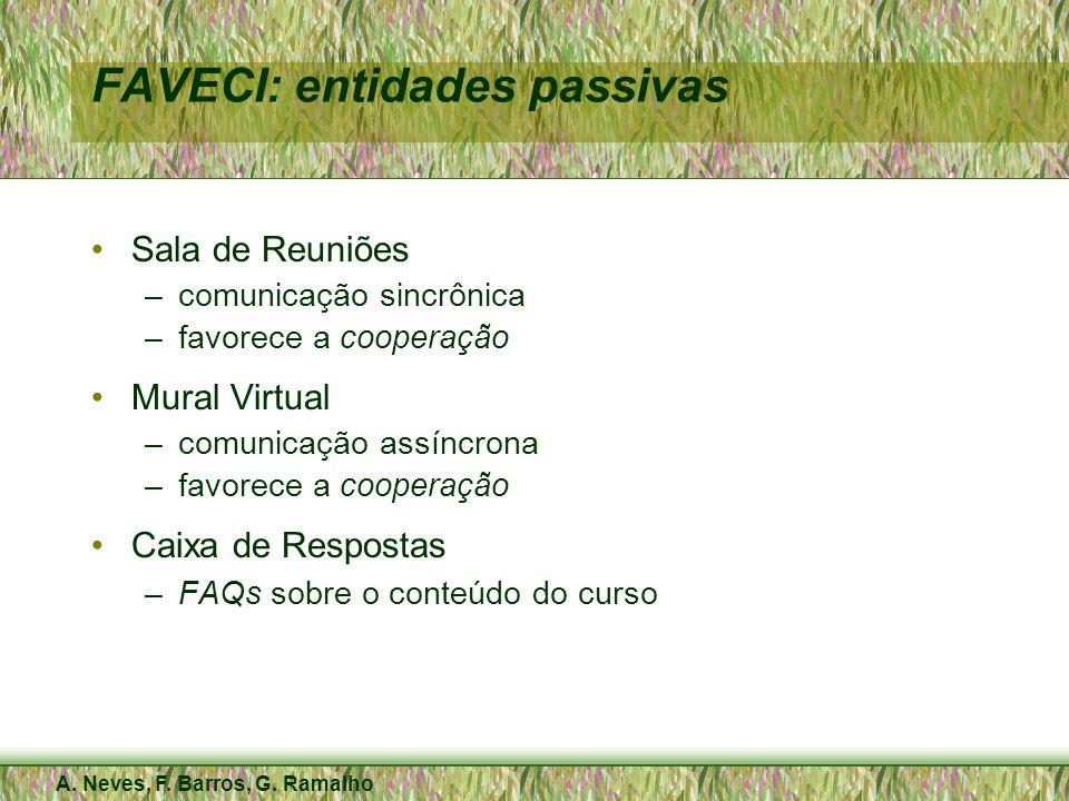 A. Neves, F. Barros, G. Ramalho FAVECI: entidades passivas Sala de Reuniões –comunicação sincrônica –favorece a cooperação Mural Virtual –comunicação