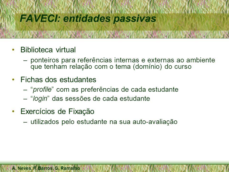 A. Neves, F. Barros, G. Ramalho FAVECI: entidades passivas Biblioteca virtual –ponteiros para referências internas e externas ao ambiente que tenham r