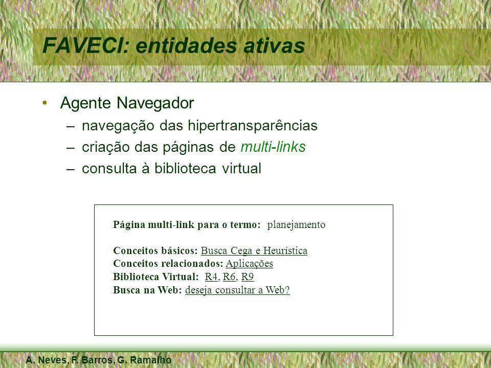 A. Neves, F. Barros, G. Ramalho FAVECI: entidades ativas Agente Navegador –navegação das hipertransparências –criação das páginas de multi-links –cons