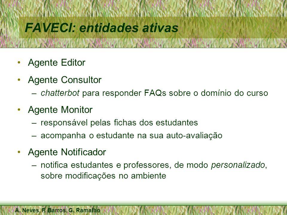 A. Neves, F. Barros, G. Ramalho FAVECI: entidades ativas Agente Editor Agente Consultor –chatterbot para responder FAQs sobre o domínio do curso Agent