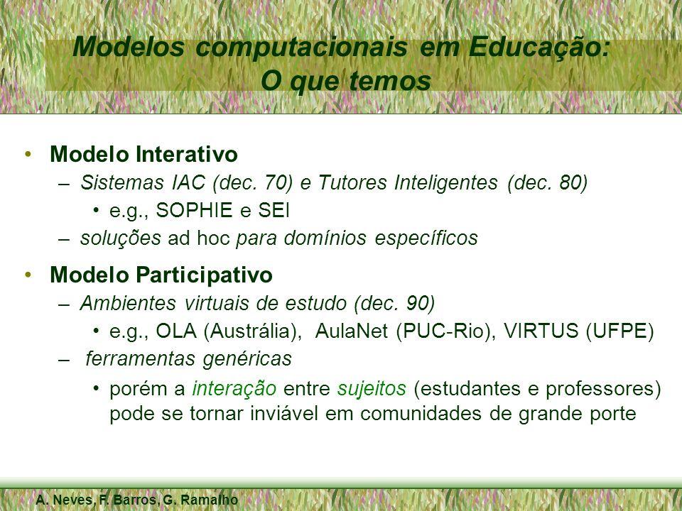 A. Neves, F. Barros, G. Ramalho Modelos computacionais em Educação: O que temos Modelo Interativo –Sistemas IAC (dec. 70) e Tutores Inteligentes (dec.