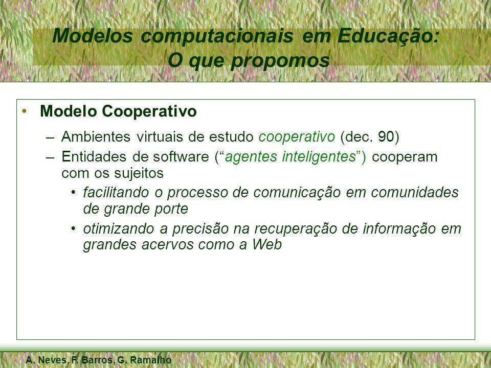 A. Neves, F. Barros, G. Ramalho Modelos computacionais em Educação: O que propomos Modelo Cooperativo –Ambientes virtuais de estudo cooperativo (dec.