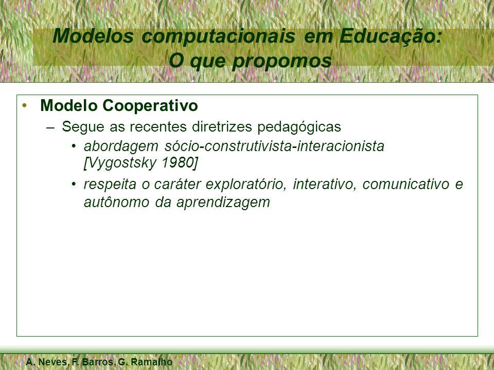 A. Neves, F. Barros, G. Ramalho Modelos computacionais em Educação: O que propomos Modelo Cooperativo –Segue as recentes diretrizes pedagógicas aborda