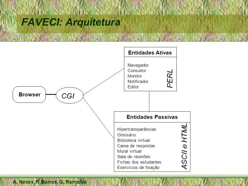 A. Neves, F. Barros, G. Ramalho FAVECI: Arquitetura CGI Browser Entidades Ativas Navegador Consultor Monitor Notificador Editor PERL Entidades Passiva
