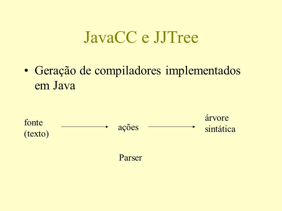 JavaCC e JJTree Geração de compiladores implementados em Java fonte (texto) ações árvore sintática Parser