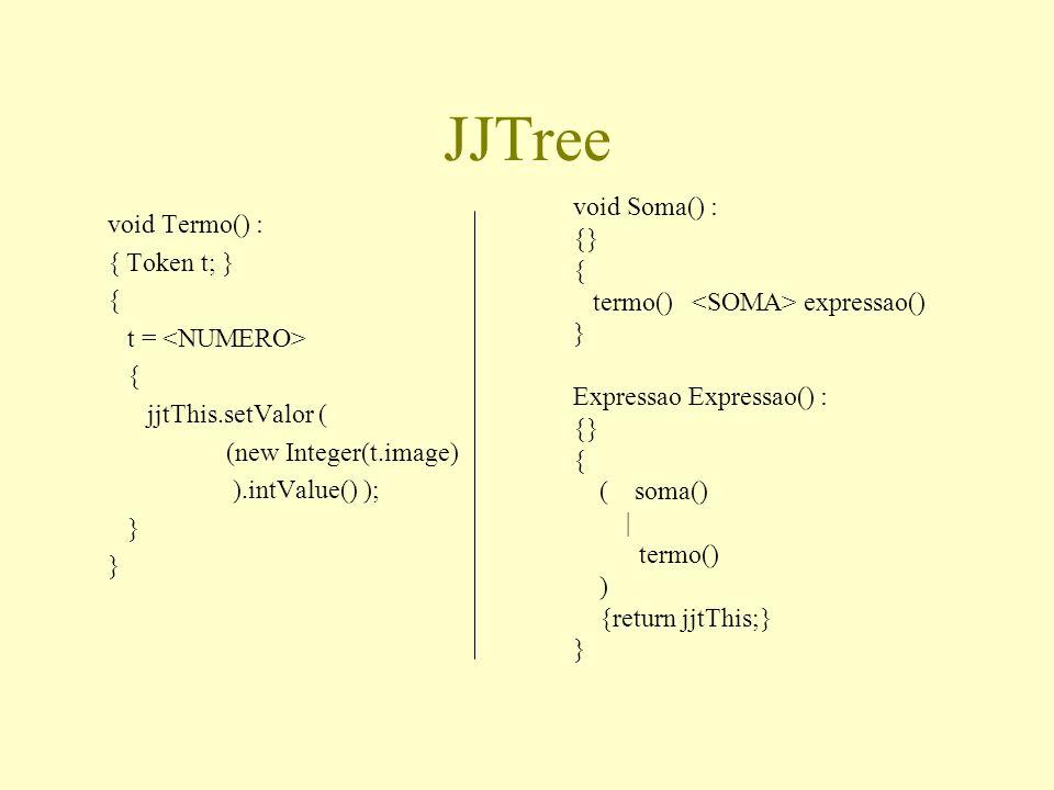JJTree void Termo() : { Token t; } { t = { jjtThis.setValor ( (new Integer(t.image) ).intValue() ); } void Soma() : {} { termo() expressao() } Express