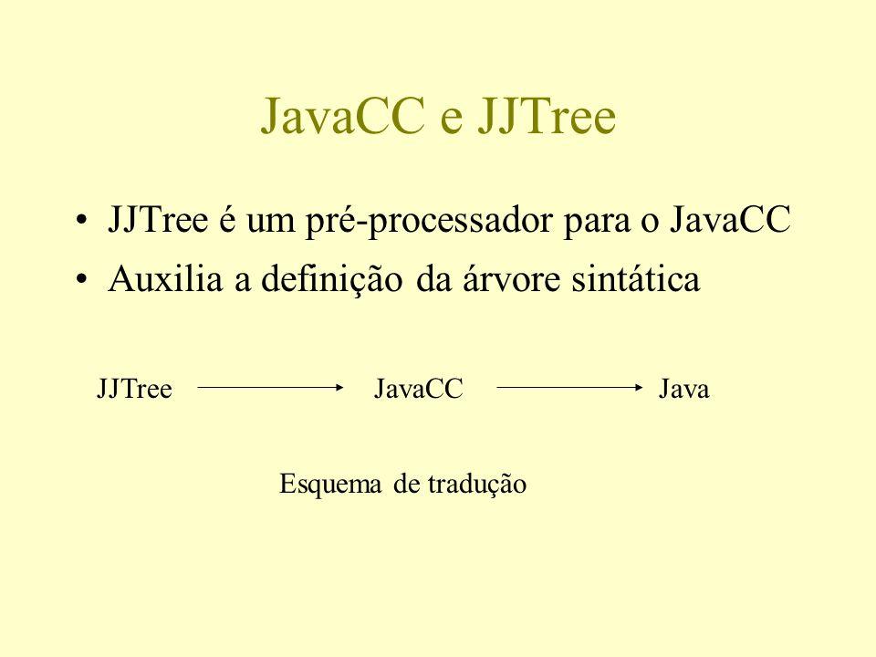 JavaCC e JJTree JJTree é um pré-processador para o JavaCC Auxilia a definição da árvore sintática JJTreeJavaCCJava Esquema de tradução