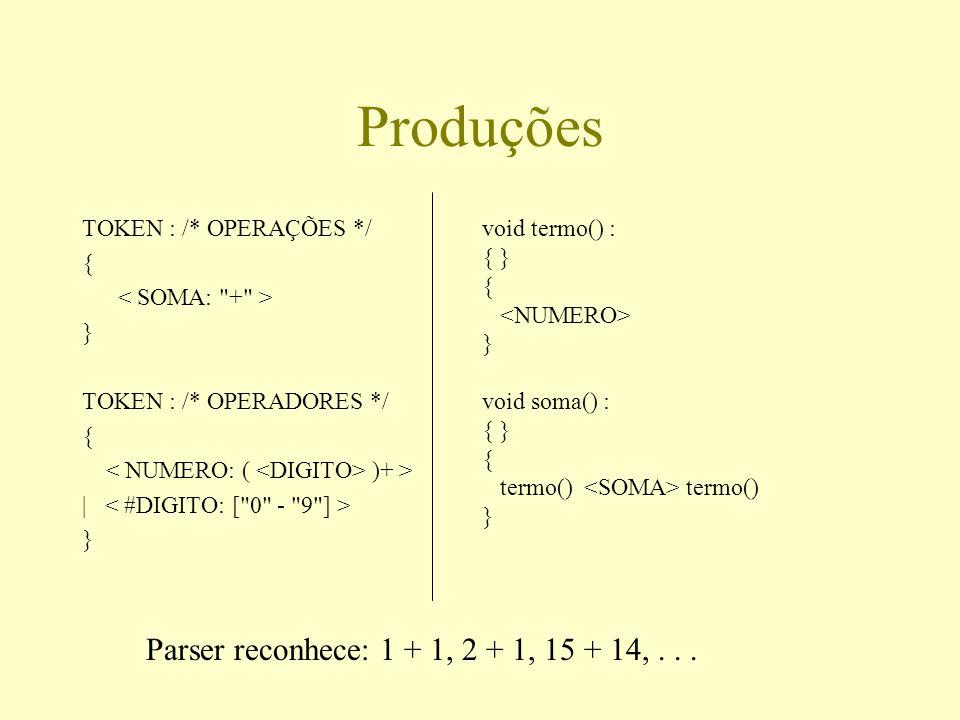 Produções TOKEN : /* OPERAÇÕES */ { } TOKEN : /* OPERADORES */ { )+ > | } void termo() : { } { } void soma() : { } { termo() termo() } Parser reconhec