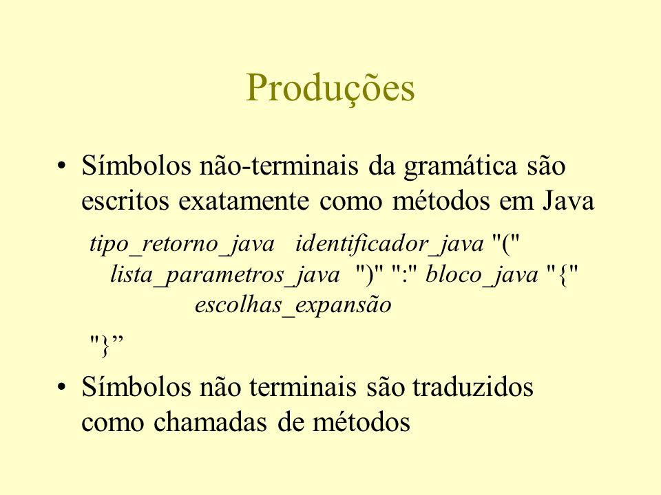 Produções Símbolos não-terminais da gramática são escritos exatamente como métodos em Java tipo_retorno_java identificador_java