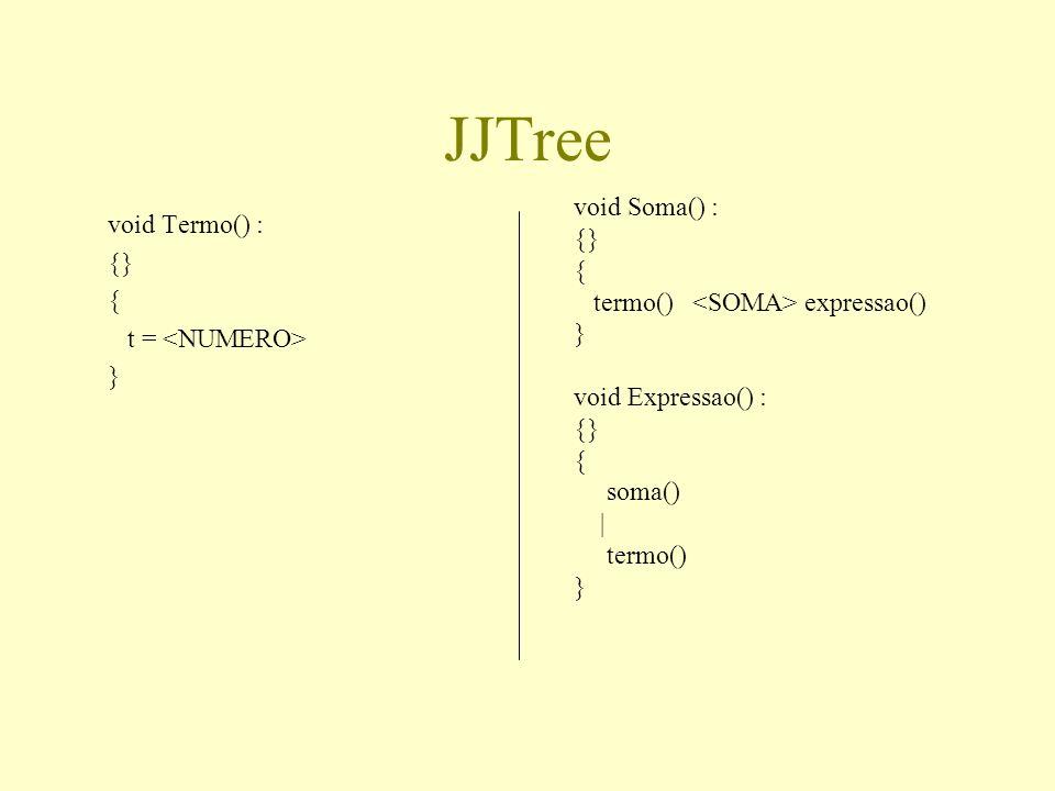 JJTree void Termo() : {} { t = } void Soma() : {} { termo() expressao() } void Expressao() : {} { soma() | termo() }