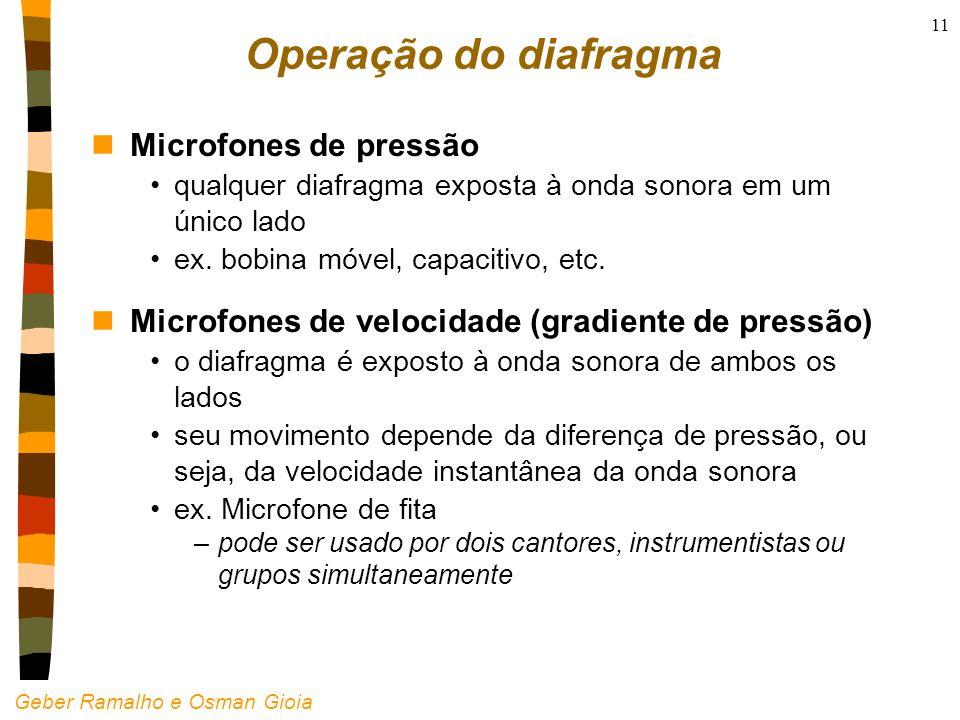 Geber Ramalho e Osman Gioia 11 Operação do diafragma nMicrofones de pressão qualquer diafragma exposta à onda sonora em um único lado ex. bobina móvel