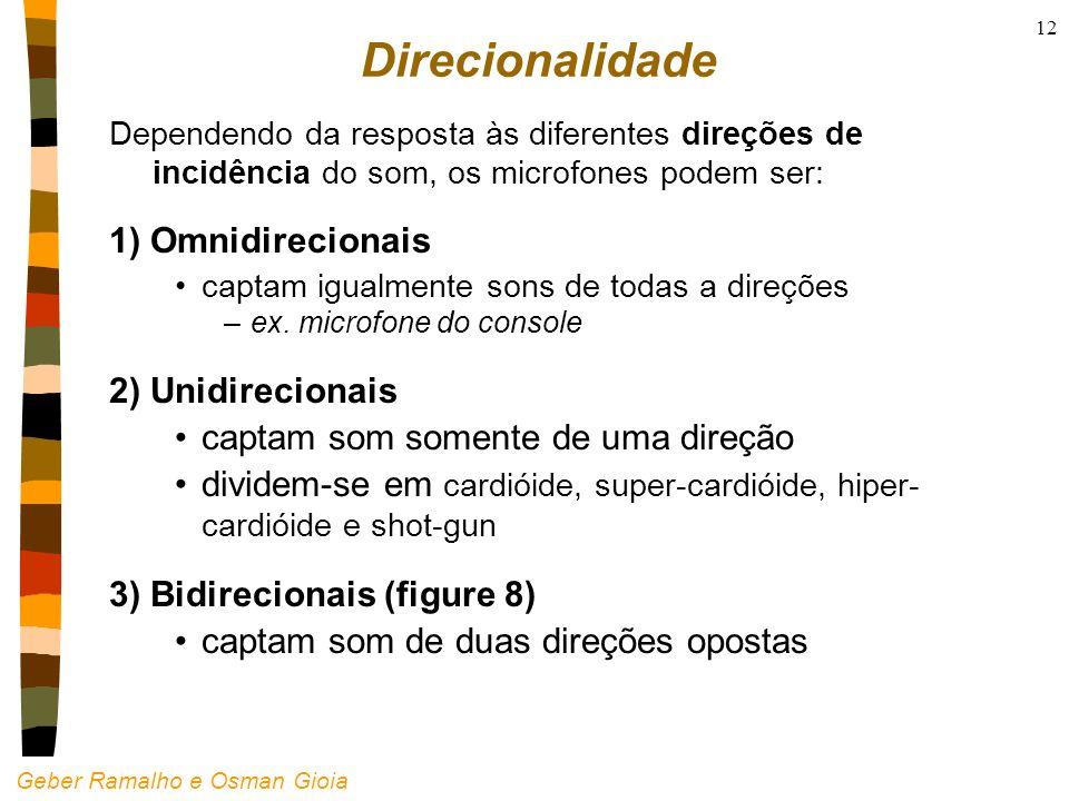 Geber Ramalho e Osman Gioia 12 Direcionalidade Dependendo da resposta às diferentes direções de incidência do som, os microfones podem ser: 1) Omnidir