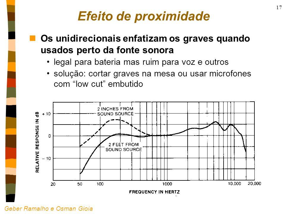 Geber Ramalho e Osman Gioia 17 Efeito de proximidade nOs unidirecionais enfatizam os graves quando usados perto da fonte sonora legal para bateria mas