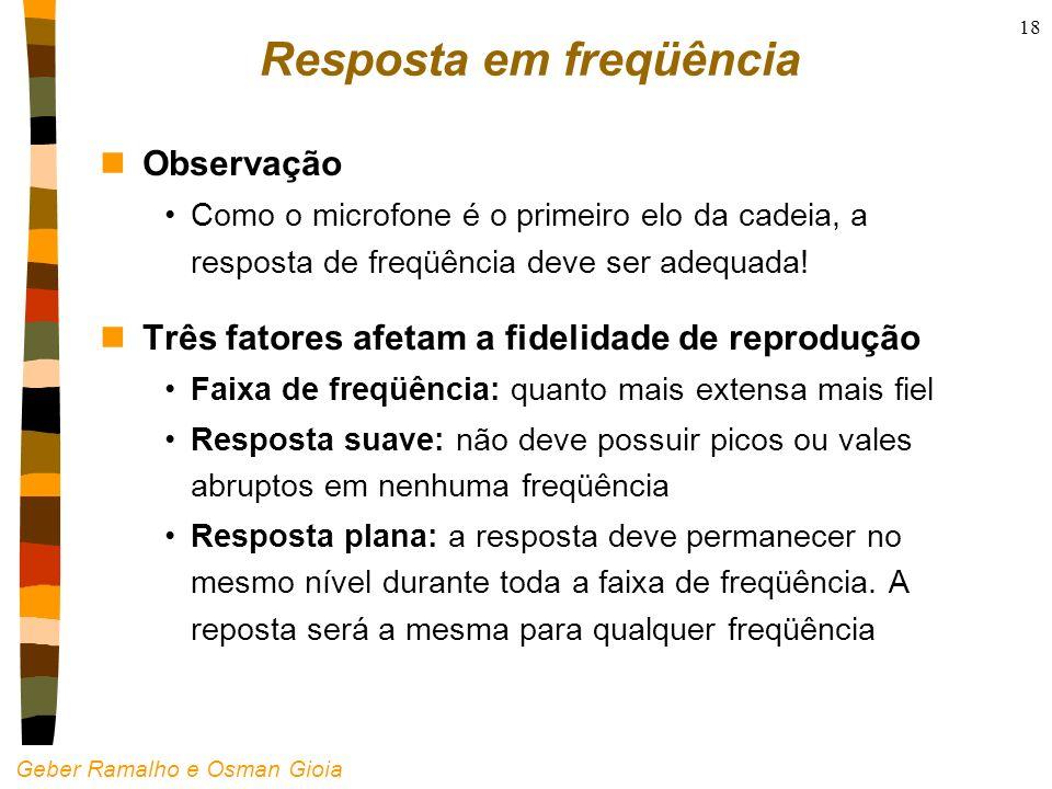 Geber Ramalho e Osman Gioia 18 Resposta em freqüência nObservação Como o microfone é o primeiro elo da cadeia, a resposta de freqüência deve ser adequ