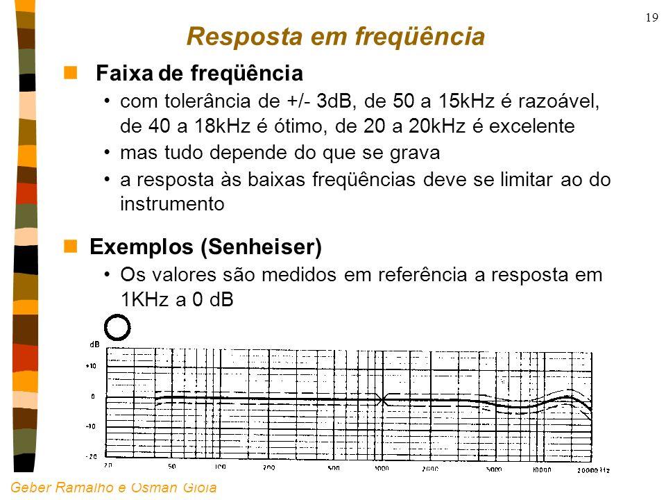 Geber Ramalho e Osman Gioia 19 Resposta em freqüência n Faixa de freqüência com tolerância de +/- 3dB, de 50 a 15kHz é razoável, de 40 a 18kHz é ótimo