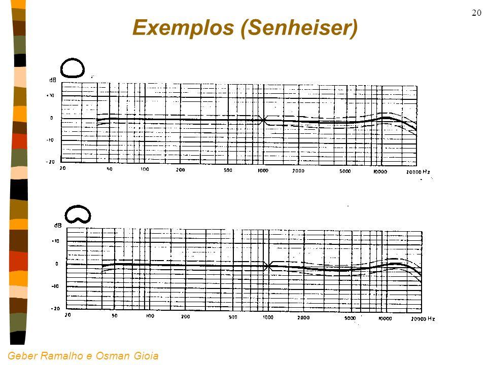Geber Ramalho e Osman Gioia 20 Exemplos (Senheiser)