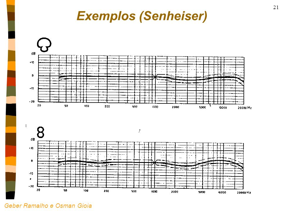 Geber Ramalho e Osman Gioia 21 Exemplos (Senheiser)