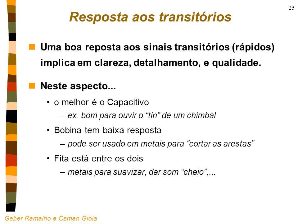 Geber Ramalho e Osman Gioia 25 Resposta aos transitórios nUma boa reposta aos sinais transitórios (rápidos) implica em clareza, detalhamento, e qualid