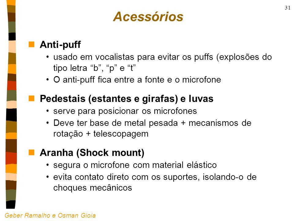 Geber Ramalho e Osman Gioia 31 Acessórios nAnti-puff usado em vocalistas para evitar os puffs (explosões do tipo letra b, p e t O anti-puff fica entre