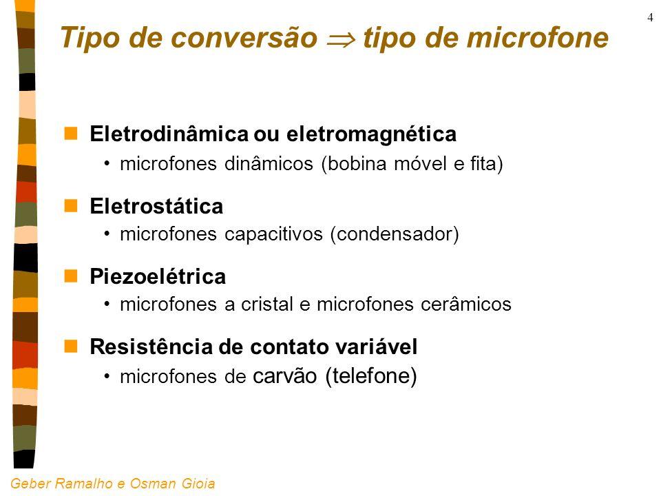 Geber Ramalho e Osman Gioia 4 Tipo de conversão tipo de microfone nEletrodinâmica ou eletromagnética microfones dinâmicos (bobina móvel e fita) nEletr