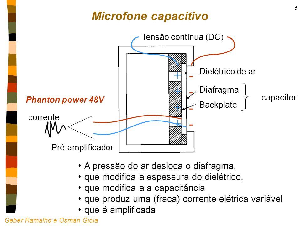 Geber Ramalho e Osman Gioia 5 Microfone capacitivo Dielétrico de ar Diafragma Backplate capacitor A pressão do ar desloca o diafragma, que modifica a