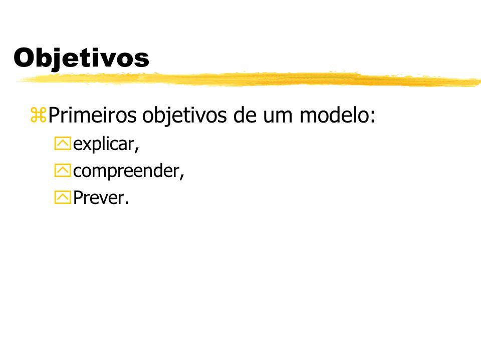Objetivos zPrimeiros objetivos de um modelo: yexplicar, ycompreender, yPrever.