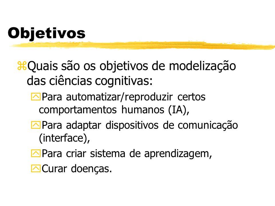Objetivos zQuais são os objetivos de modelização das ciências cognitivas: yPara automatizar/reproduzir certos comportamentos humanos (IA), yPara adapt