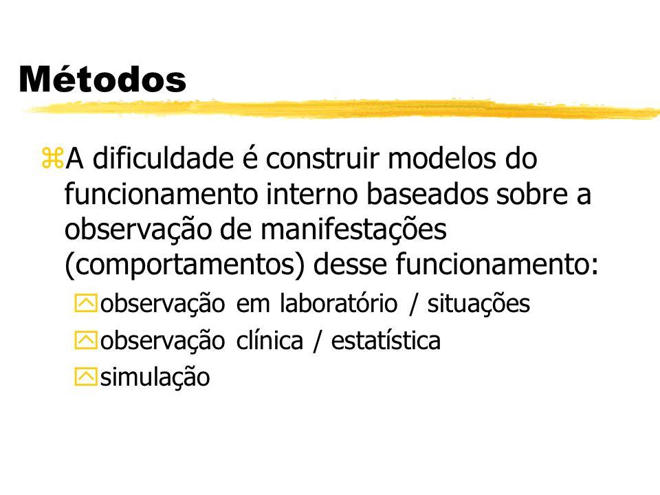 Métodos zA dificuldade é construir modelos do funcionamento interno baseados sobre a observação de manifestações (comportamentos) desse funcionamento: