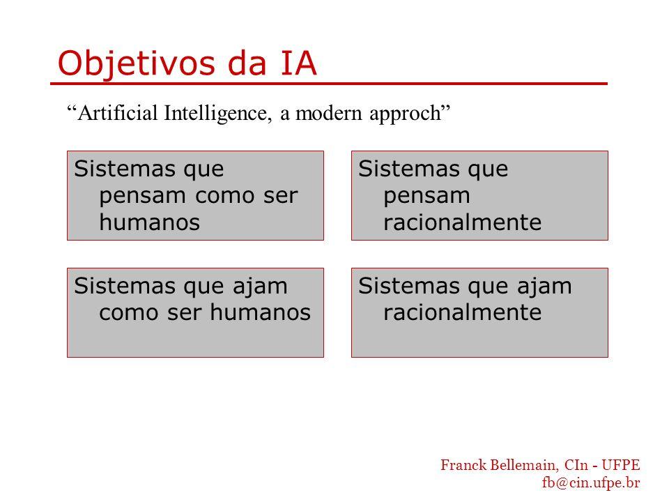 Franck Bellemain, CIn - UFPE fb@cin.ufpe.br Objetivos da IA Sistemas que ajam racionalmente Sistemas que pensam racionalmente Sistemas que ajam como s