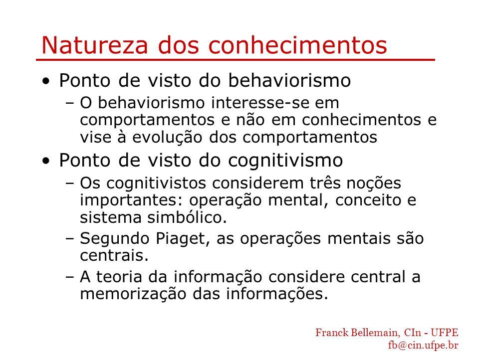 Franck Bellemain, CIn - UFPE fb@cin.ufpe.br Natureza dos conhecimentos Ponto de visto do behaviorismo –O behaviorismo interesse-se em comportamentos e