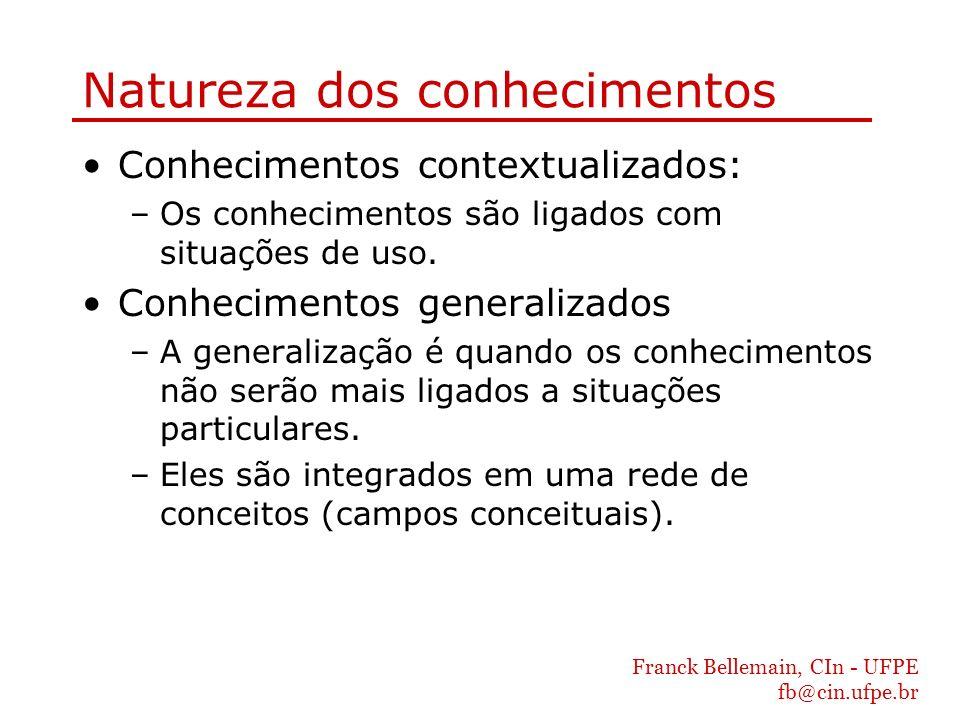 Franck Bellemain, CIn - UFPE fb@cin.ufpe.br Natureza dos conhecimentos Conhecimentos contextualizados: –Os conhecimentos são ligados com situações de